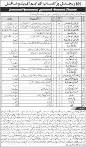 Pakistan Jobs 609 Regional Workshop EME Pano Aqil (Total 38 Jobs) Express 29 November 2017