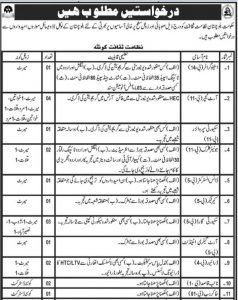 Balochistan Elementary & Secondary Education Express Newspapers (Total Jobs 34) 28 November 2017