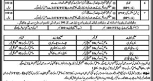 Swabi Elementary & Secondary Education (Total 225 Jobs) Nation Newspaper 29 November, 2017