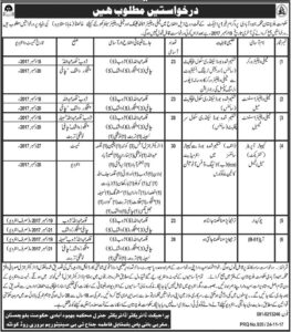 Balochistan Family Welfare Department Jobs Jang Newspaper (Total Jobs 155) 25th November, 2017