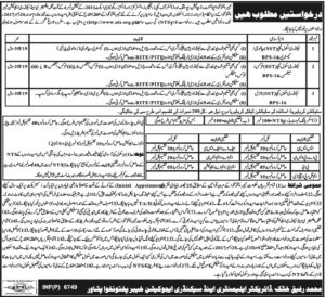 Elementary and Secondary Education KPK Jobs The Dawn Newspaper (Total Jobs 2358) 30 November 2017