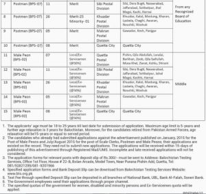 Post Office Department Jobs 2017 The Dawn Balochistan Latest