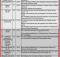 Lahore Postgraduate Medical Institute (Total Jobs 590) Dunya Express 26 November 2017