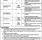 Food Authority Jobs Punjab 17th November, 2017 (Total Jobs 12) Nawa-i-waqt Newspaper