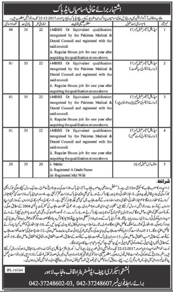 Punjab Auqaf Department 31 Jobs Khabrain Newspaper 11 December 2017