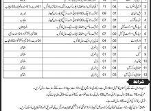 Maler Combined Military Hospital 28 Jobs Express Newspaper 20 December 2017