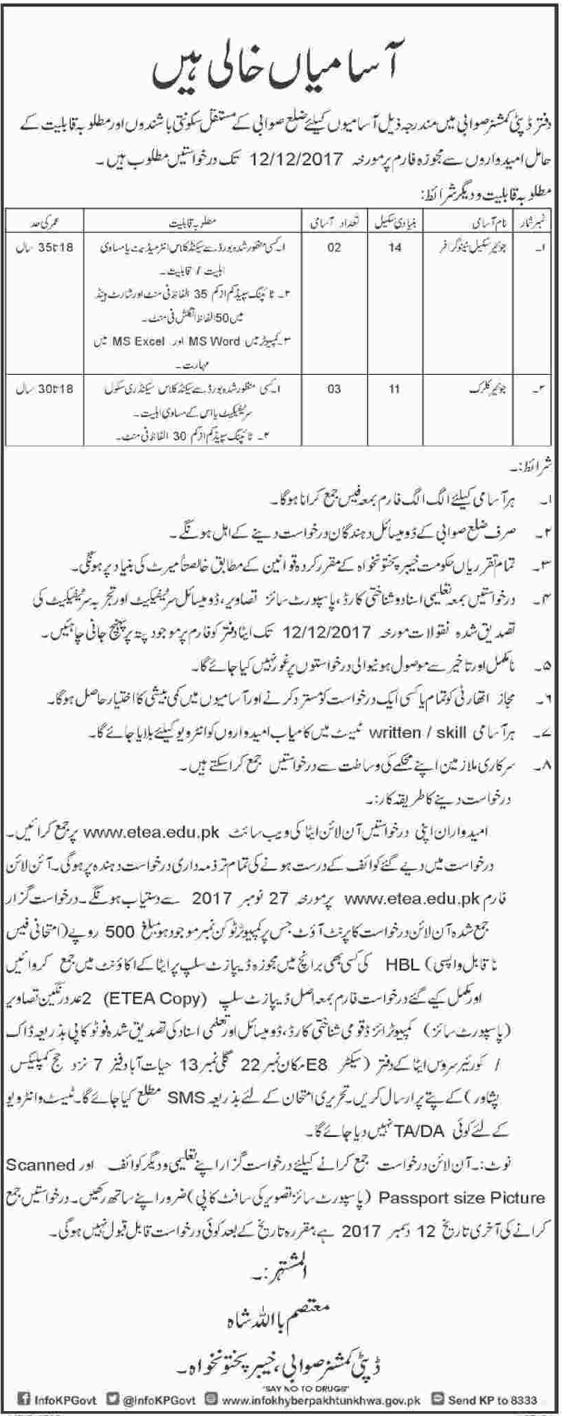 Swabi Deputy Commissioner Total 05 Jobs The Dawn Newspaper 04 December 2017
