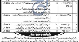 Swat Deputy Commissioner 24 Jobs Aaj Newspaper 13 December 20117