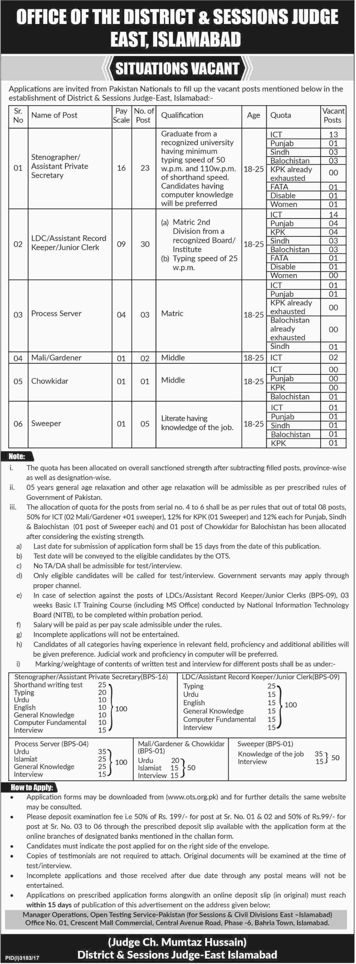 Islamabad District & Session Judge 64 Jobs Dawn Newspaper 17 December 2017