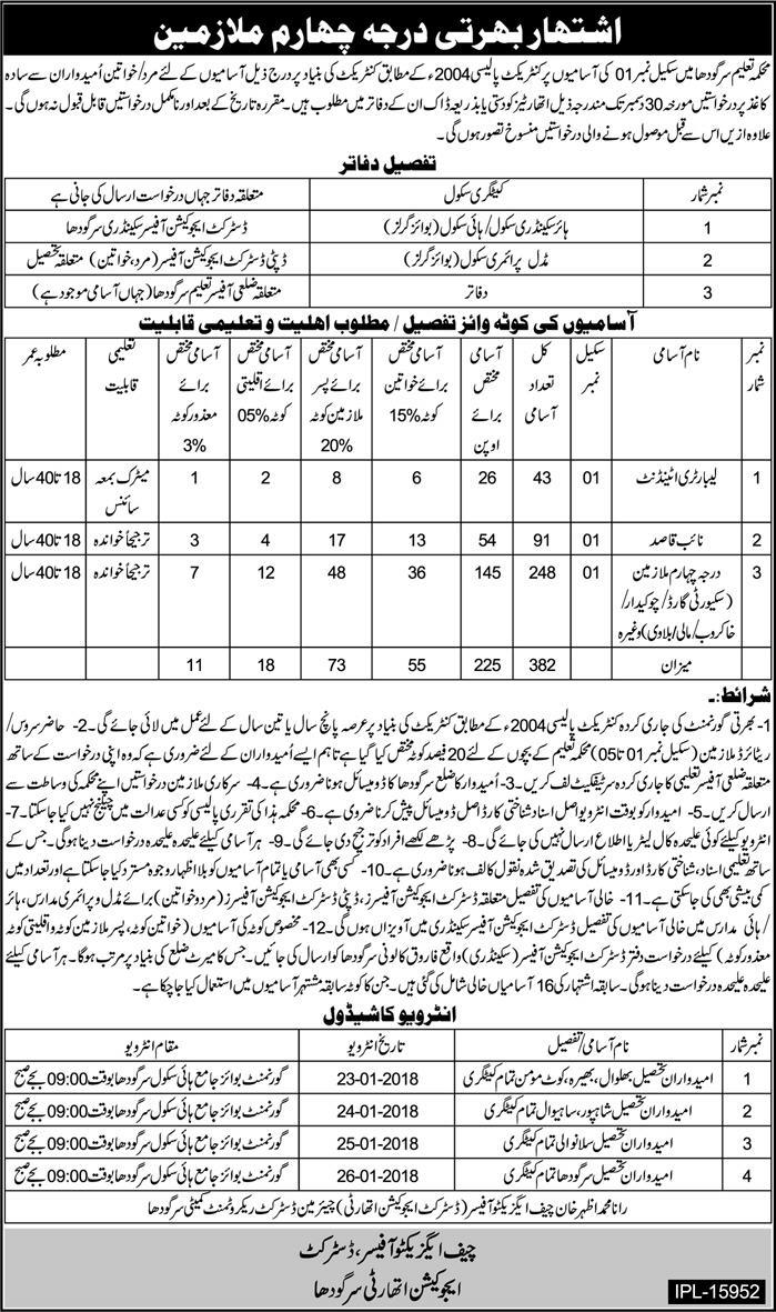 Sargodha Education Department Jobs 382 Express Newspaper 07 December 2017