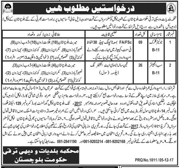 Balochistan Local Government & Rural Development 95 Jobs Jang Newspaper 06 December 2017