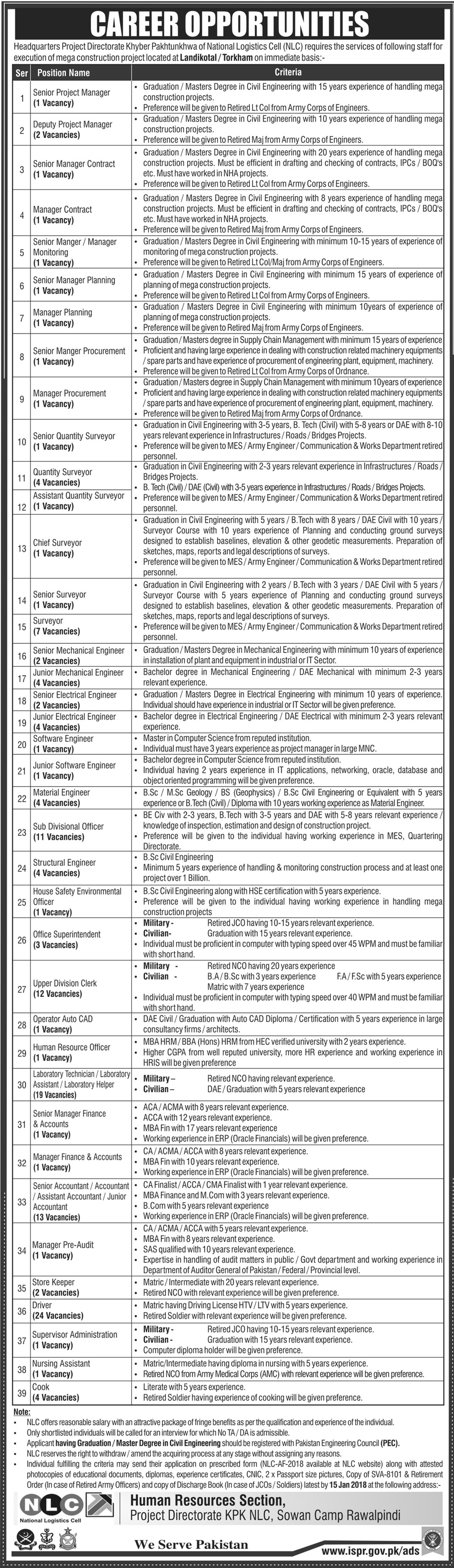 KPK National Logistic Cell 143 Jobs 31 December 2017 Daily Mashriq Newspaper