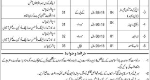 Islamabad National Transport Research Center 15 Jobs Express Newspaper 10 December 2017