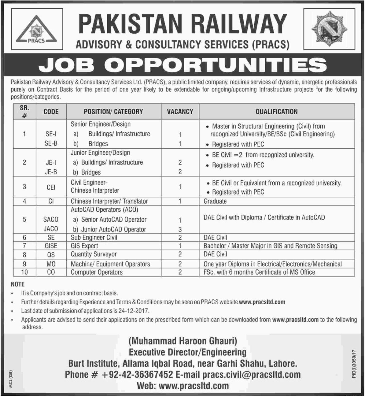 Lahore Pakistan Railway Jobs 2018 (Total 19) The Dawn Newspaper