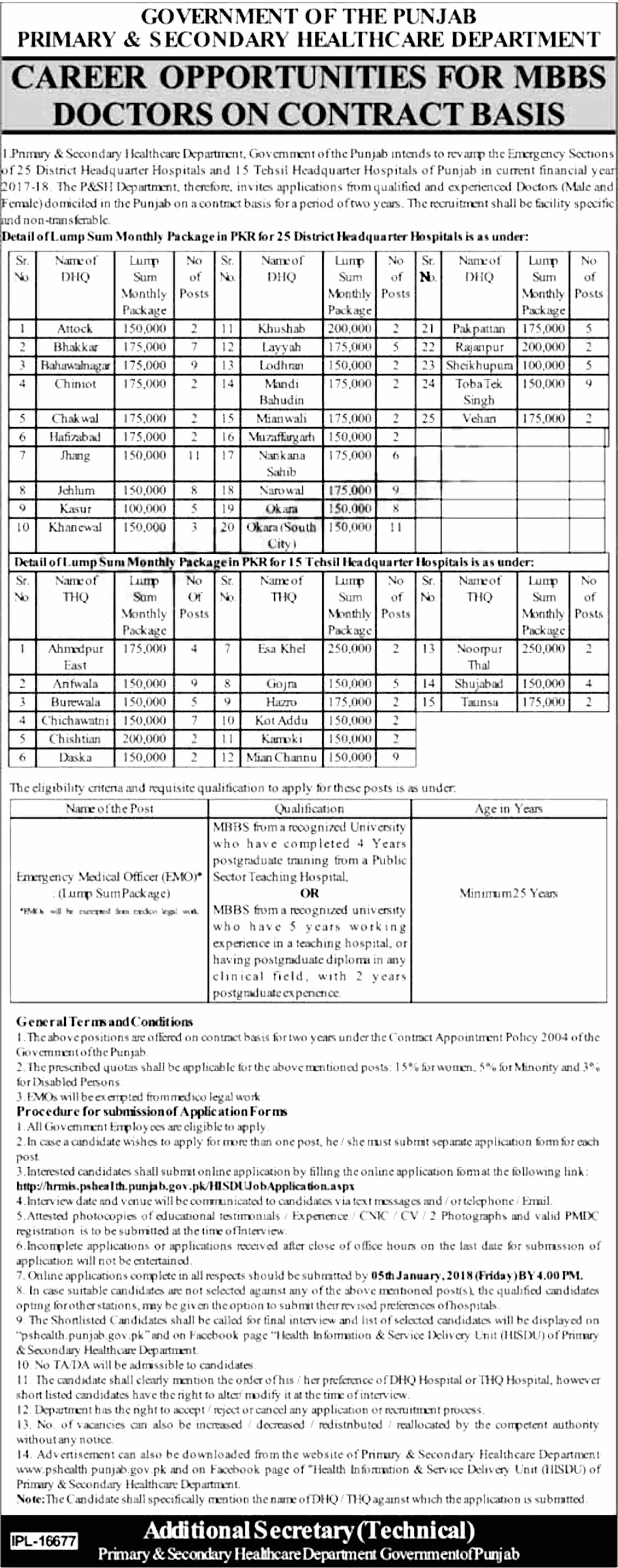 Punjab Primary & Secondary Healthcare 182 Medical Jobs Dunya Newspaper 16/12/2017