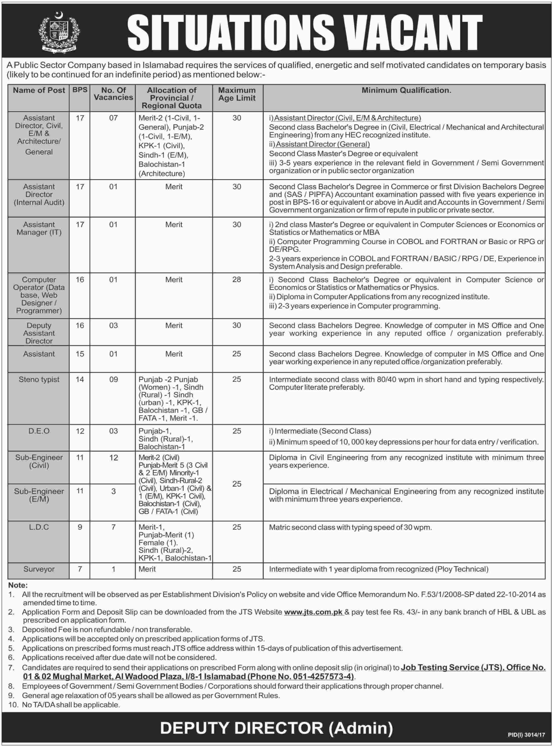 Islamabad Public Sector Company Dawn Newspaper 49 Jobs 08 December 2017