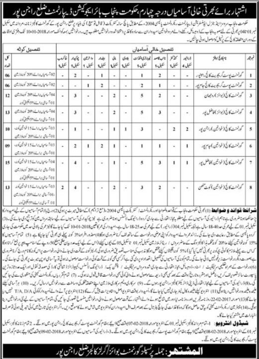 Rajanpur Higher Education Punjab 84 Jobs Khabrain Newspaper 18 December 2017