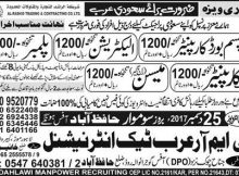 Carpainter Saudi Arabia Jobs Express Newspaper 23 December 2017