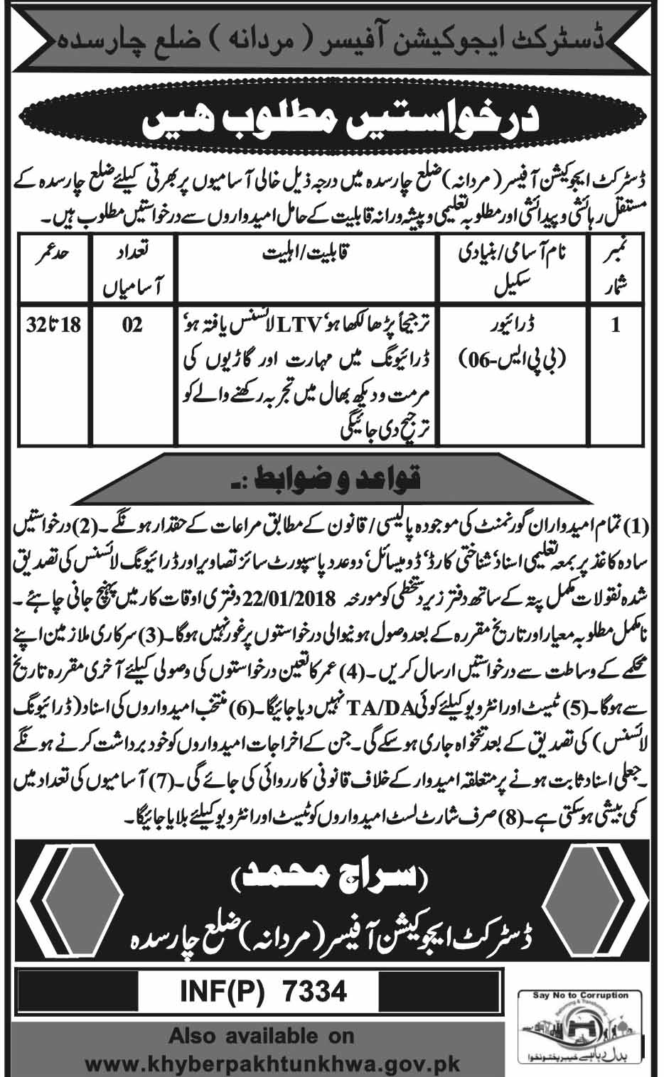 Charsadd District Education Office (Male), 02 Jobs 30 December Daily Mashriq Newspaper.