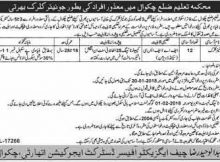 District Chakwal Education Department 12 Jobs 28 December 2017 Daily Khabrain Newspaper
