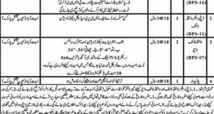District Abbottabad Wild life and Forest Department, 04 Jobs 29 December Daily Mashriq Newspaper.