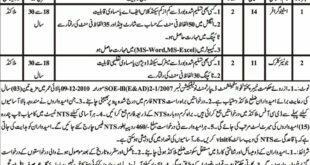 Malakand Deputy Commissioner Office 04 Jobs Mashriq Newspaper 16 Dec 2017