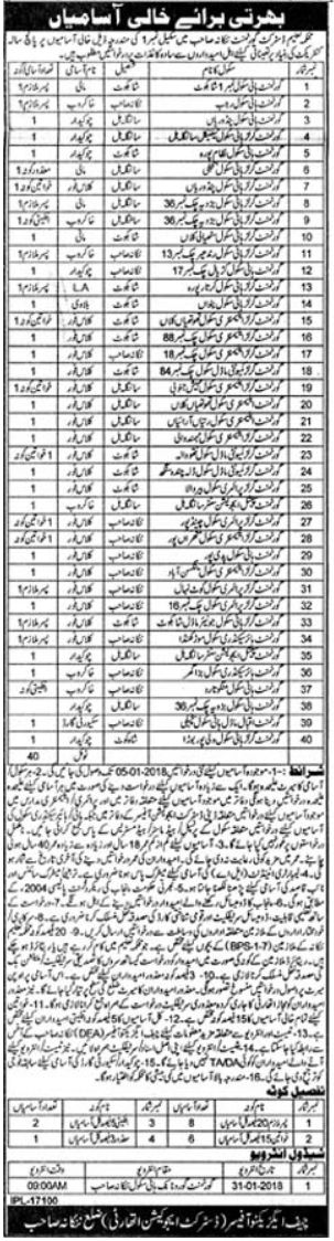 District Government Nankana Sahib Education Department, 40 Jobs 26 December Daily Pakistan Newspaper.