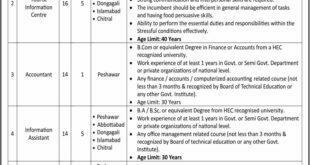 Khyber Pakhtunkhwa, Publice Sector Organization 22 Jobs 30 December Daily Mashriq Newspaper.