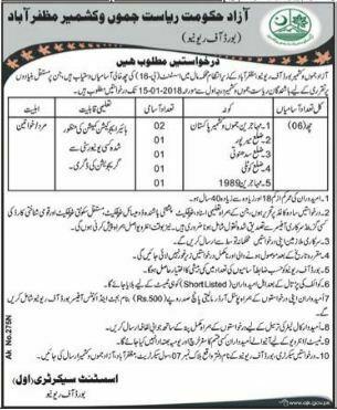Muzaffarabad Revenue Department AJK 06 Jobs 28 December 2017 Daily Khabrain Newspaper