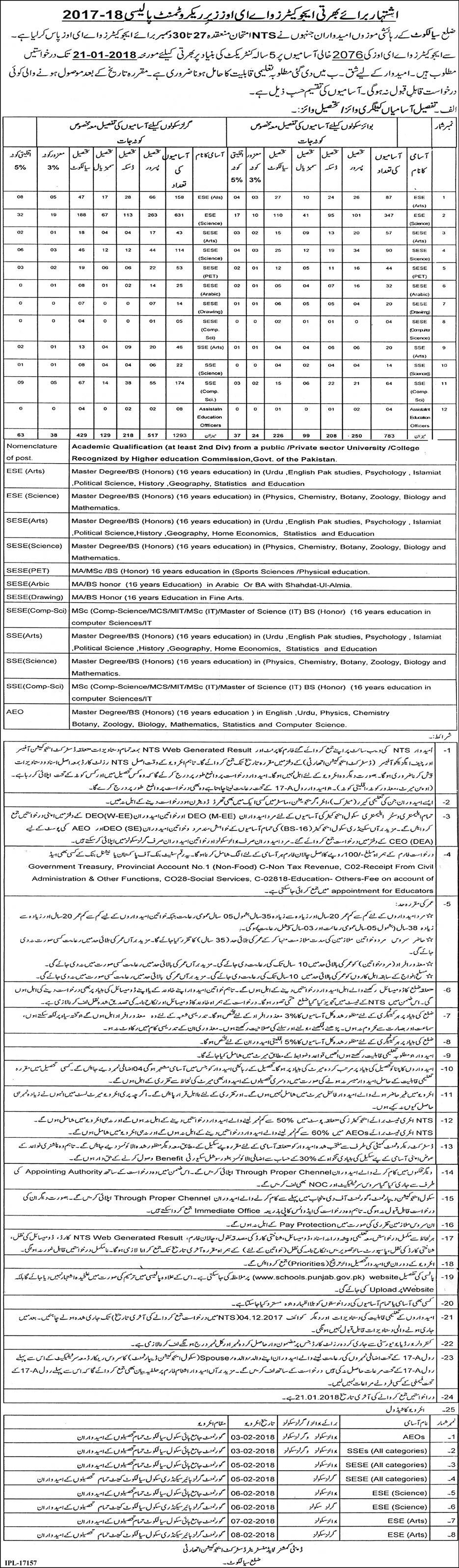 Sialkot District Education Authority, Educators and AEO's 2076 Jobs 26 December 2017 Express Newspaper