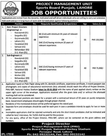 Sports Board Punjab Lahore, Project Management Unit 34 Jobs 24 December 2017 the News Newspaper