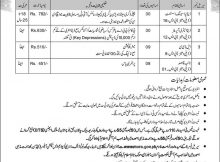 Islamabad Ministry of Religious Affairs and Interfaith Harmony 77 Jobs, 25 January 2018, Daily Express Newspaper