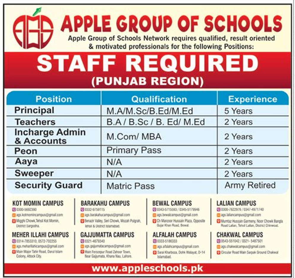 Punjab Apple Group of Schools 56 Jobs Express Newspaper 25 January 2018