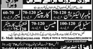 Labor Bahrain Jobs Express Newspaper 08 January 2018