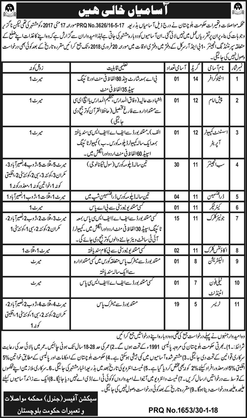 Balochistan Jobs Jang Newspaper Infrastructure Department