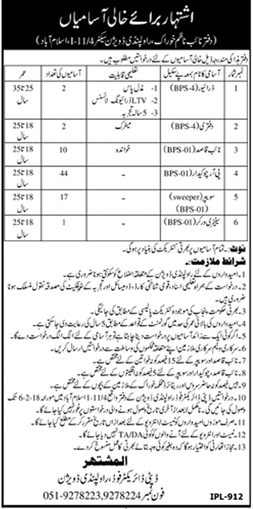 Rawalpindi Division, Food Department 72 jobs, 26 January 2018 Daily Jang Newspaper
