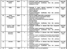 Mianwali Punjab Daanish School 42 Jobs Jang Newspaper 25 January 2018