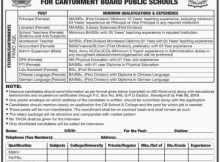 Cantonment Board Pano Aqil, Faculty Required 24 January 2018 Daily Dawn Newspaper