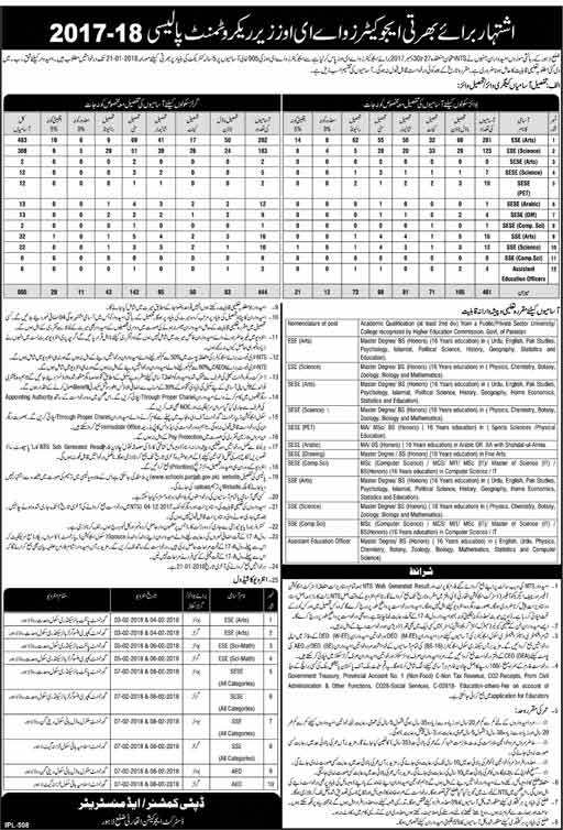 Lahore District Education Authority, Educators and AEO's 905 Jobs 12 January 2018 Express Newspaper