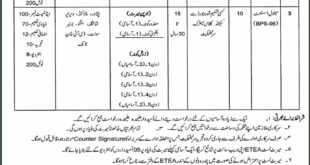 Khyber Pakhtunkhwa, Directorate of labor 28 Jobs, 16 January 2018 Daily Mashriq Newspaper.