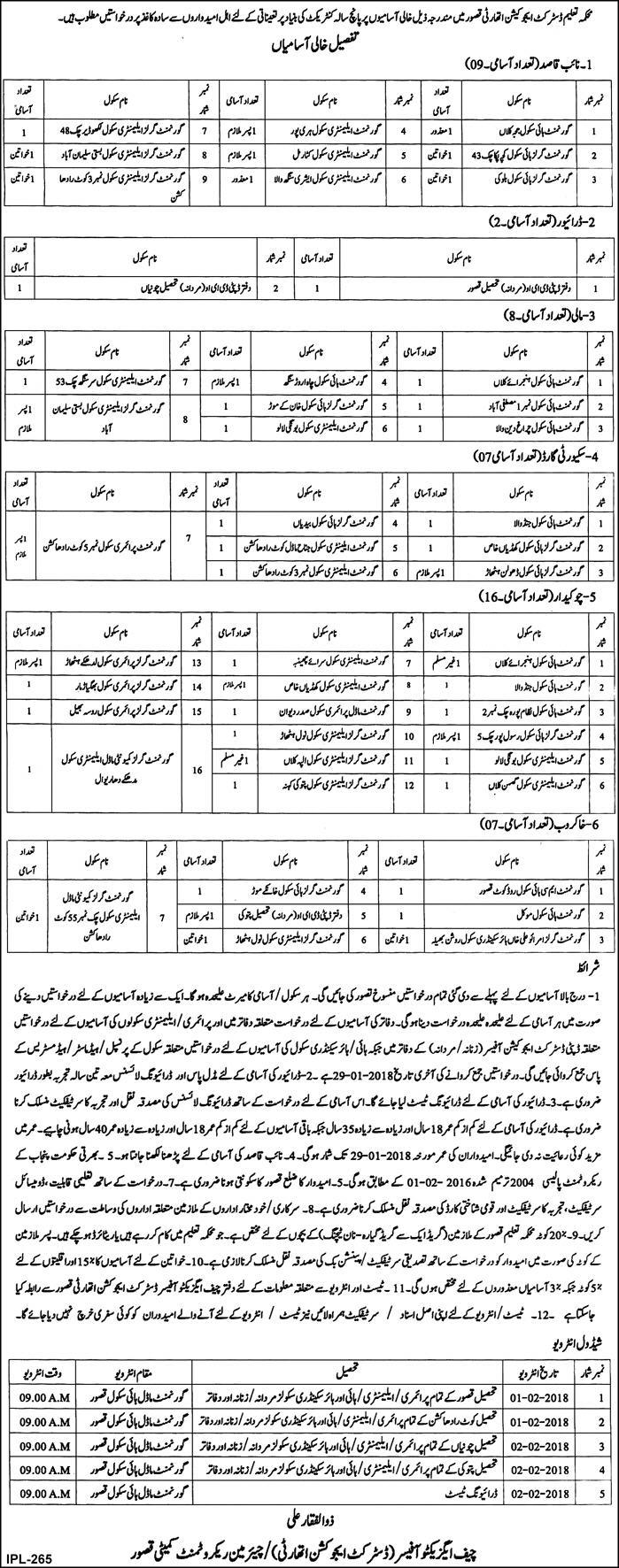 Kasur District Education Authority 49 Jobs, 06 January 2018 Daily Express Newspaper