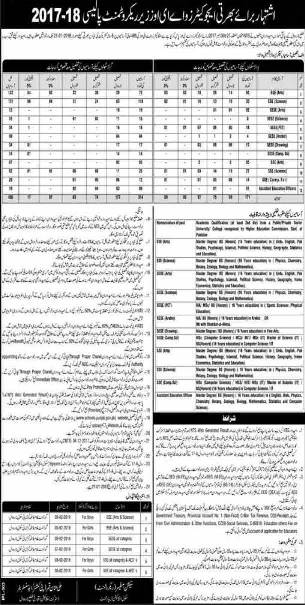 Narowal District Education Authority, Educators and AEO's 485 Jobs 12 January 2018 Dunya Newspaper