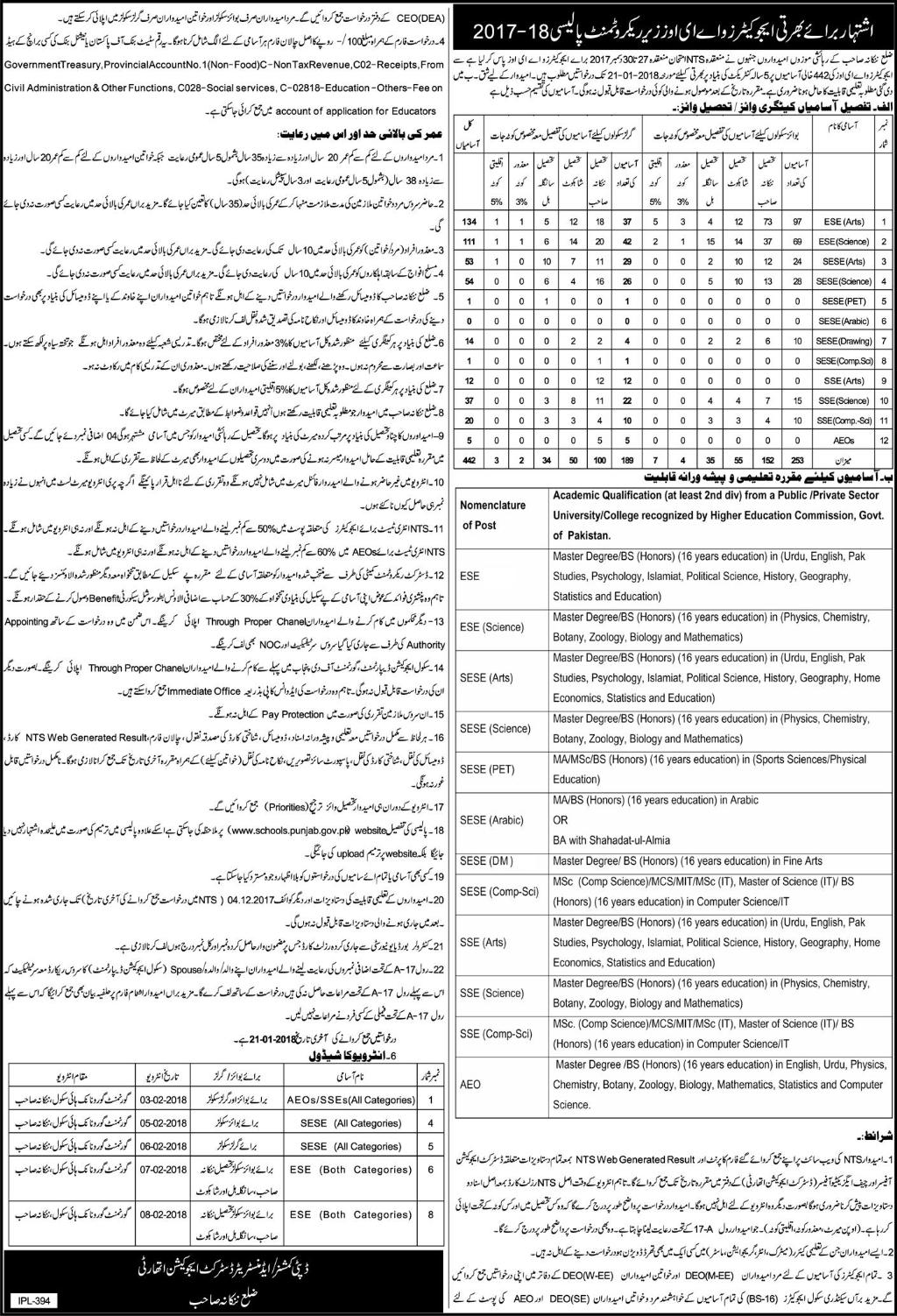 Nankana Sahib District Education Authority, Educators and AEO's 442 Jobs 11 January 2018 Express Newspaper
