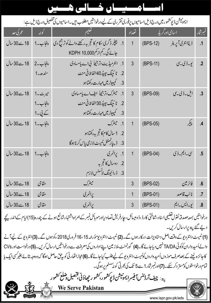 Kashmor, Ammunition Depot 16 jobs 28/01/2018, Daily Express Newspaper