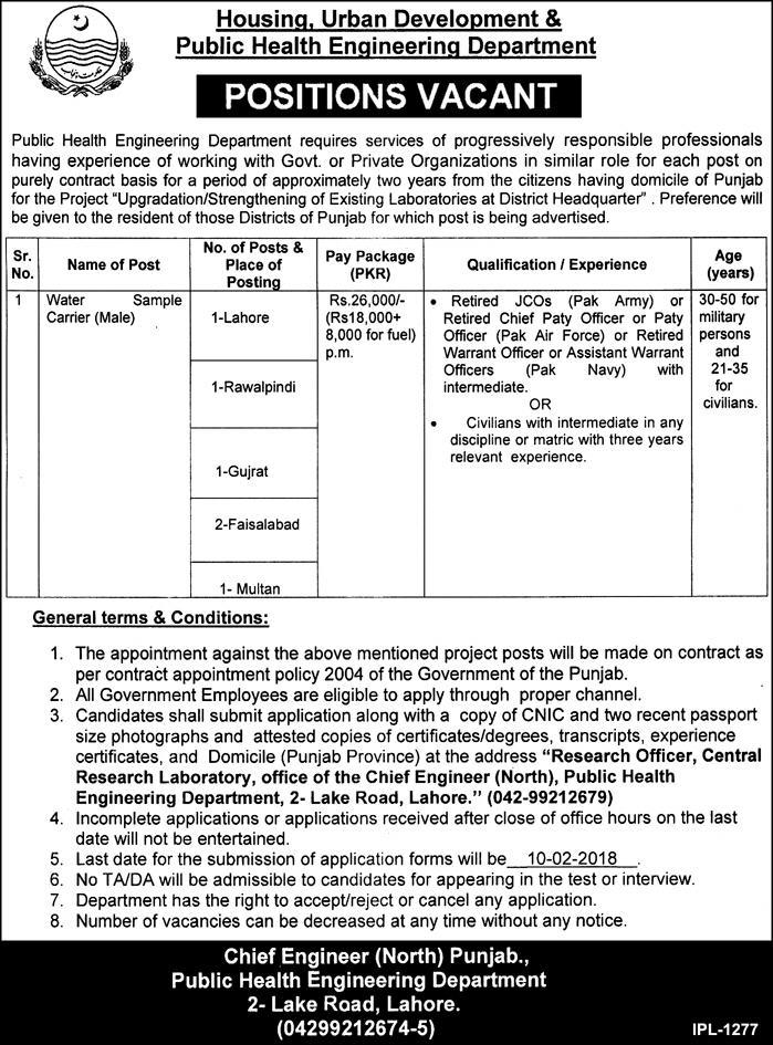 Housing, Urban Development & Public Health Engineering Department 06 jobs 30 January 2018, Daily Express Newspaper.