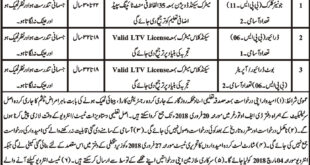 District Torghar Forest Department 05 jobs 30th January 2018, Daily Mashriq Newspaper
