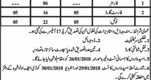 Noshehra, Pehsawar Forest Division 32 Jobs, 02 January 2018, Daily Mashriq Newspaper