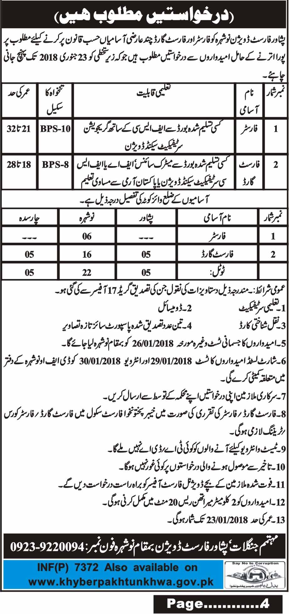 Noshehra, Pehsawar Forest Division 32 Jobs, 02 January 2018, Daily Mashriq Newspaper