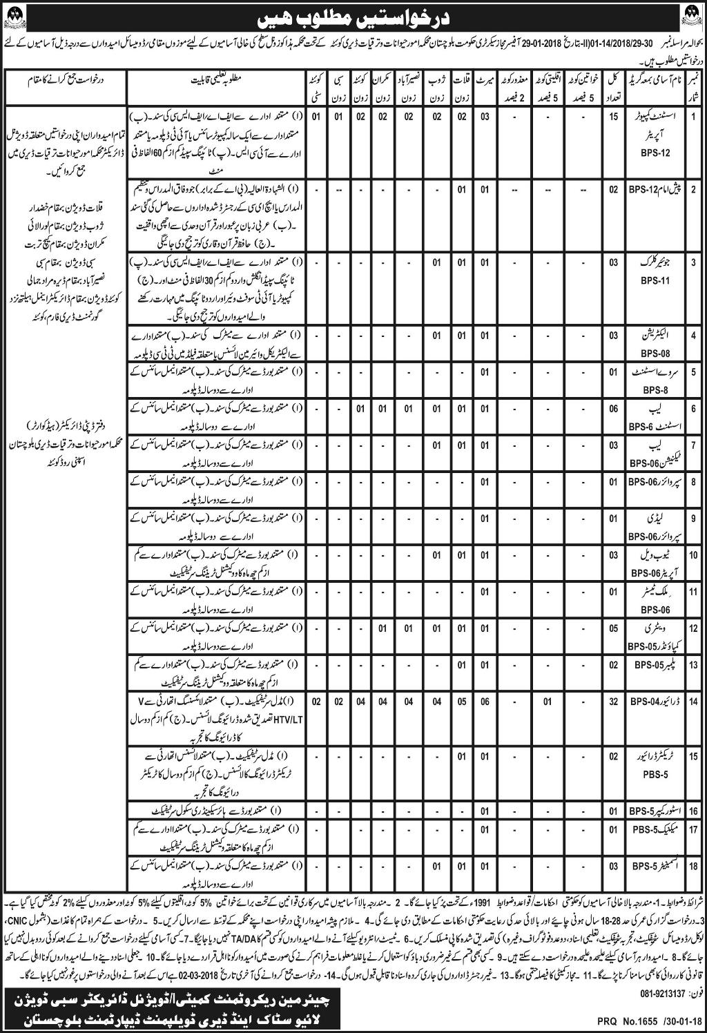 Baluchistan Live Stock and Dairy Development 75 Jobs, 31/01/2018 Daily Express Newspaper