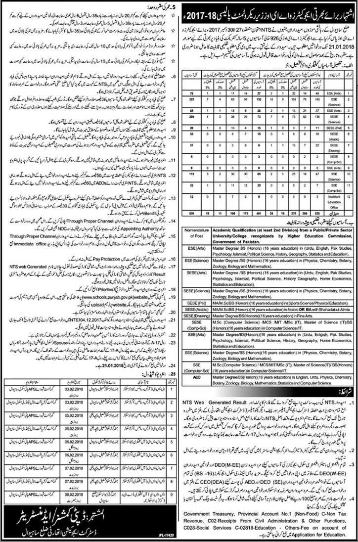 Sahiwal District Education Authority, Educators and AEO's 926 Jobs 02 January 2018 Khabrain Newspaper